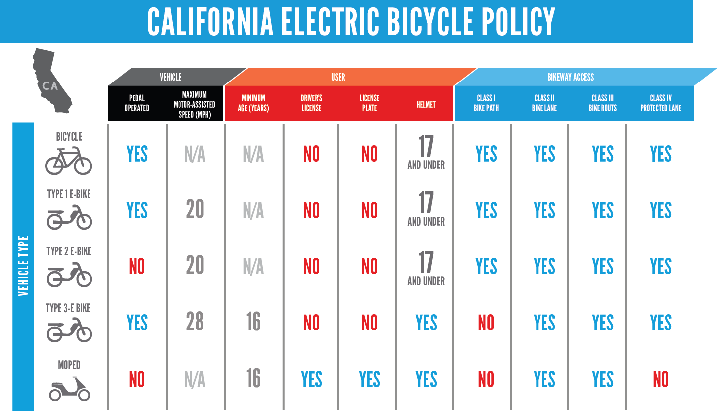 465-4658374_what-happens-if-a-part-breaks-california-electric.png